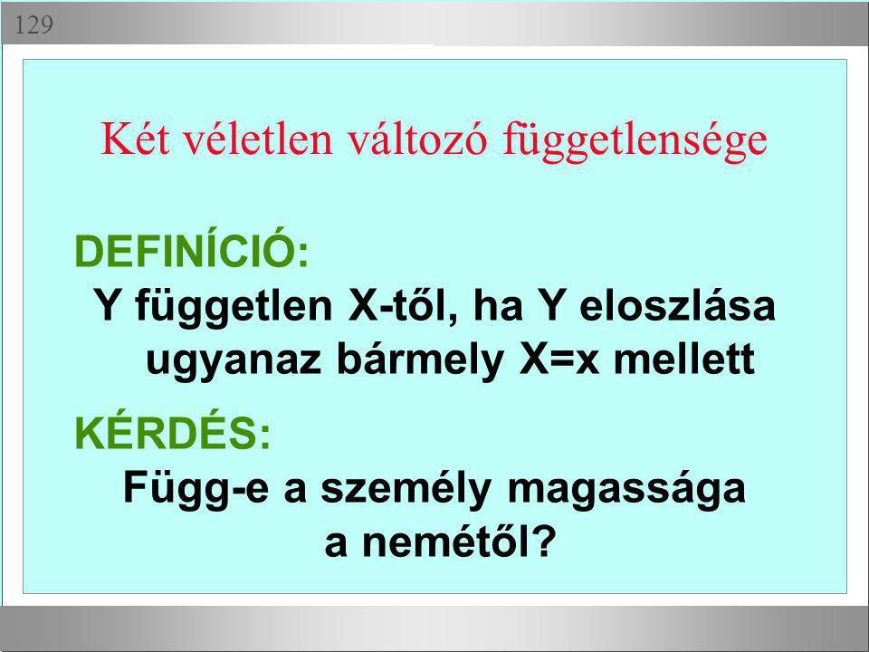  Két véletlen változó függetlensége DEFINÍCIÓ: Y független X-től, ha Y eloszlása ugyanaz bármely X=x mellett KÉRDÉS: Függ-e a személy magassága a n