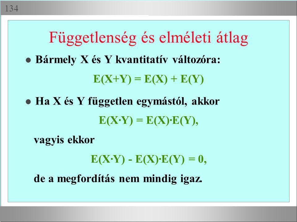  Függetlenség és elméleti átlag l Bármely X és Y kvantitatív változóra: E(X+Y) = E(X) + E(Y) l Ha X és Y független egymástól, akkor E(X·Y) = E(X)·E