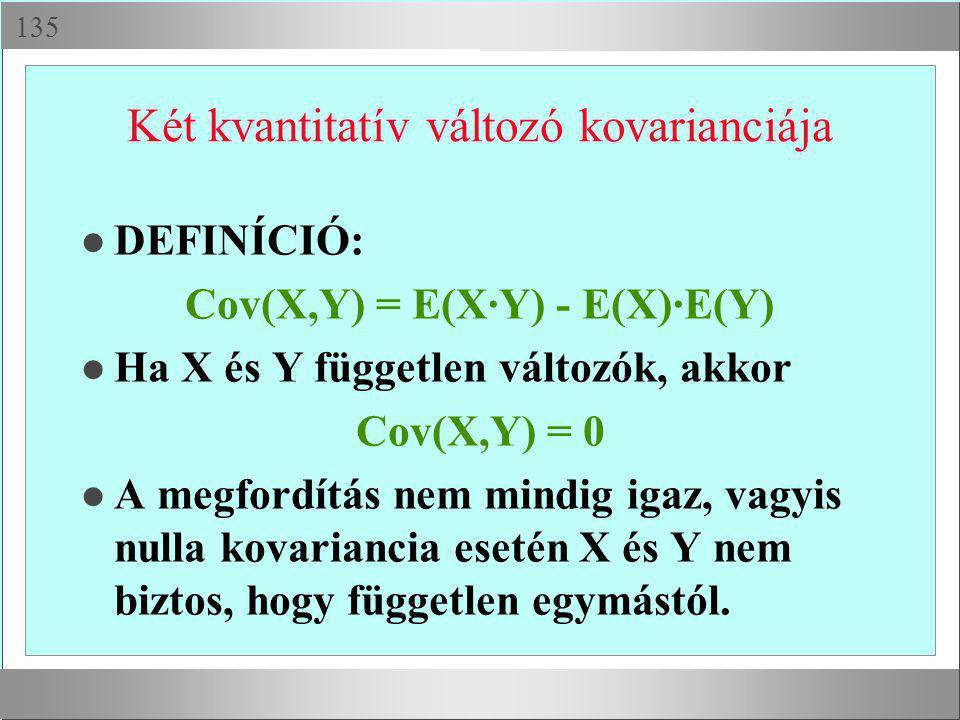  Két kvantitatív változó kovarianciája l DEFINÍCIÓ: Cov(X,Y) = E(X·Y) - E(X)·E(Y) l Ha X és Y független változók, akkor Cov(X,Y) = 0 l A megfordítá