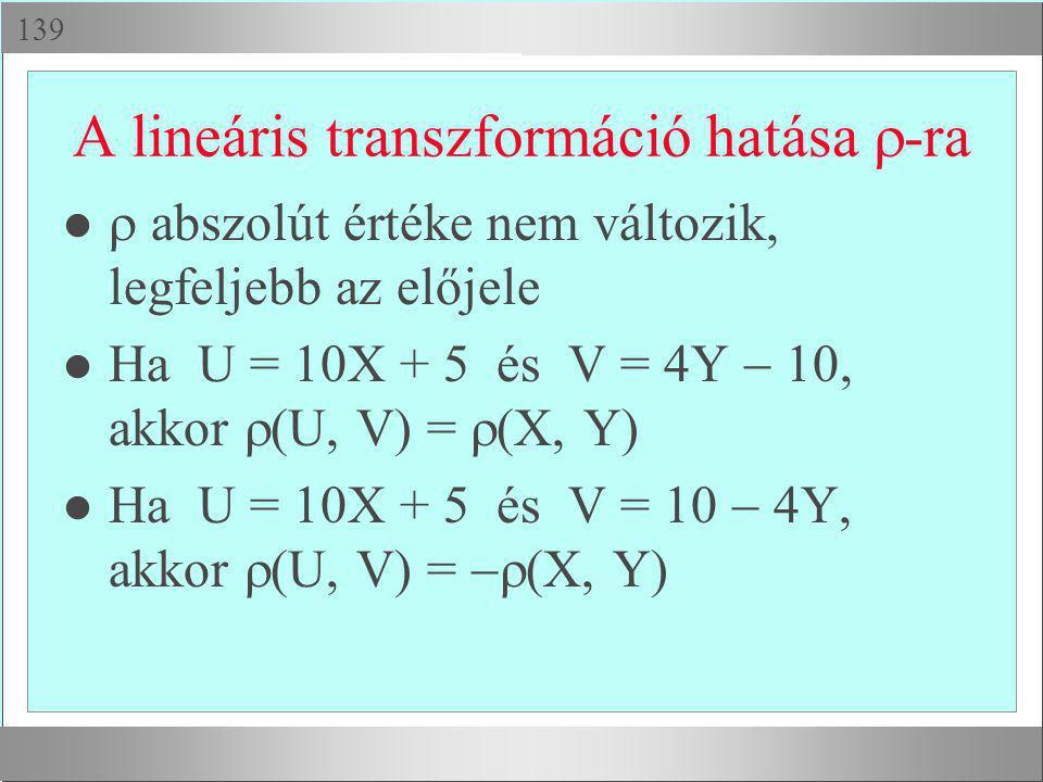  A lineáris transzformáció hatása  -ra  abszolút értéke nem változik, legfeljebb az előjele Ha U = 10X + 5 és V = 4Y  10, akkor  (U, V) =  (X