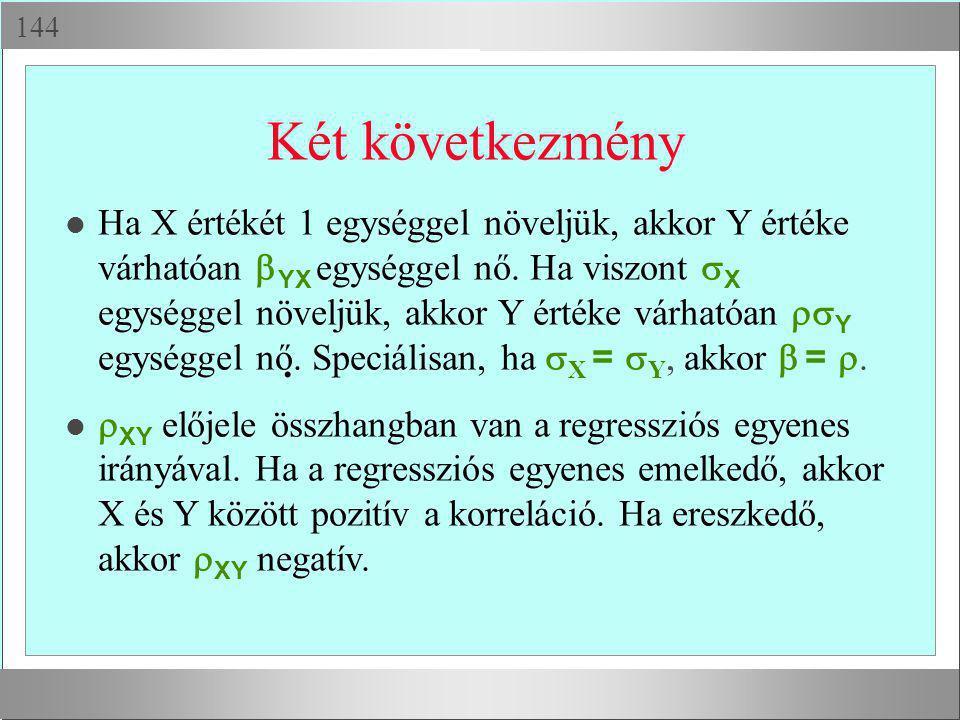  Két következmény Ha X értékét 1 egységgel növeljük, akkor Y értéke várhatóan  YX egységgel nő. Ha viszont  X egységgel növeljük, akkor Y értéke