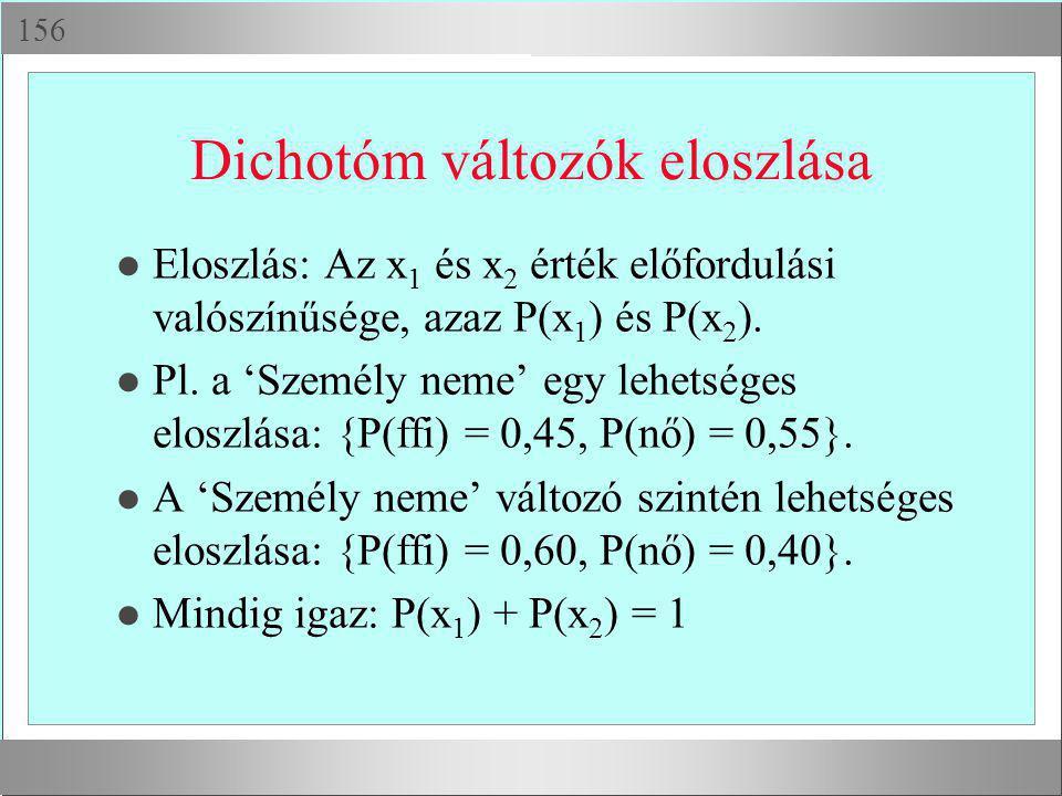  Dichotóm változók eloszlása l Eloszlás: Az x 1 és x 2 érték előfordulási valószínűsége, azaz P(x 1 ) és P(x 2 ). l Pl. a 'Személy neme' egy lehets
