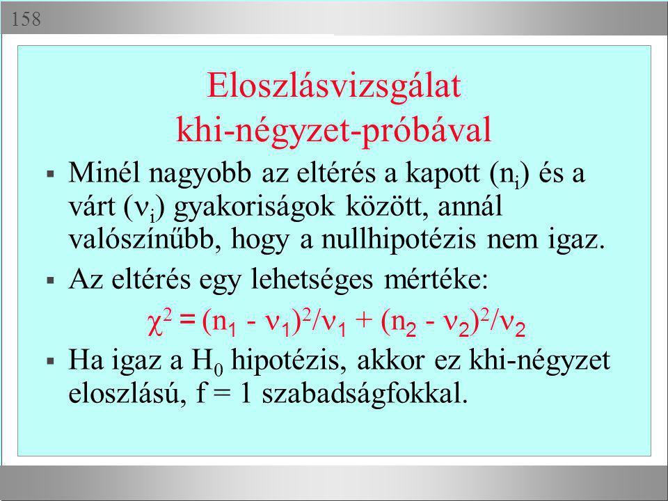  Eloszlásvizsgálat khi-négyzet-próbával  Minél nagyobb az eltérés a kapott (n i ) és a várt ( i ) gyakoriságok között, annál valószínűbb, hogy a n