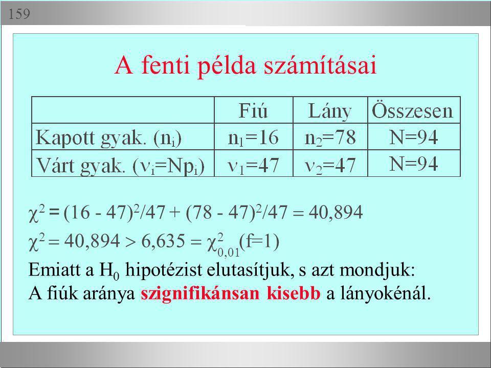  A fenti példa számításai  2 = (16 -  ) 2 /  + (78 -  ) 2 /   2  2 (f=1) Emiatt a H 0 hipotézist elutasítjuk