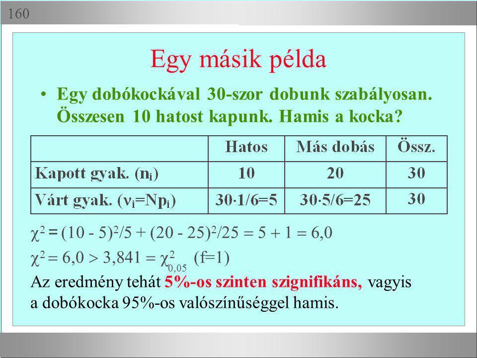  Egy másik példa  2 = (10 -  ) 2 /  + (20 -  ) 2 /   2  2 (f=1) Az eredmény tehát 5%-os szinten szignifikáns