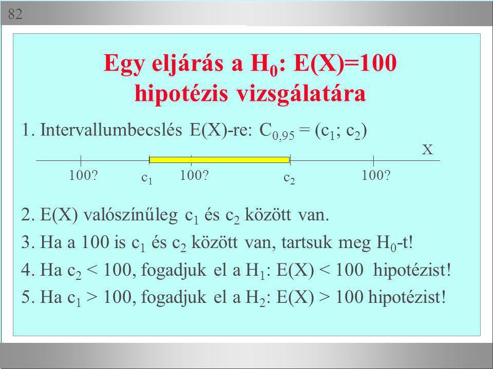  Egy eljárás a H 0 : E(X)=100 hipotézis vizsgálatára 1. Intervallumbecslés E(X)-re: C 0,95 = (c 1 ; c 2 ) X c2c2 c1c1 2. E(X) valószínűleg c 1 és c