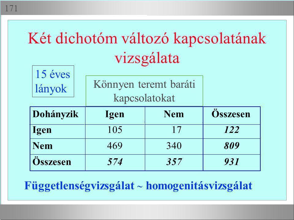  Két dichotóm változó kapcsolatának vizsgálata DohányzikIgenNemÖsszesen Igen105 17122 Nem469340809 Összesen574357931 Könnyen teremt baráti kapcsola