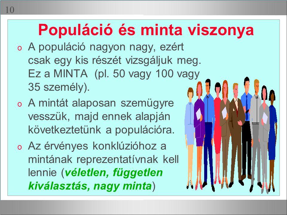  Populáció és minta viszonya o A populáció nagyon nagy, ezért csak egy kis részét vizsgáljuk meg. Ez a MINTA (pl. 50 vagy 100 vagy 35 személy). o A