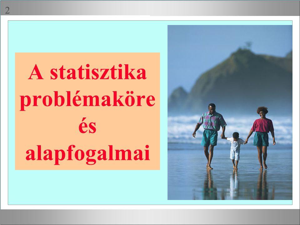  Statisztikai adattáblázat-II Szűk szókincs Átlagos szókincs Gazdag szókincs Alsófok27194 82814 9 27 Iskolai végzettség Középfok Felsőfok