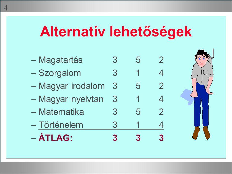  Alternatív lehetőségek –Magatartás352 –Szorgalom314 –Magyar irodalom352 –Magyar nyelvtan314 –Matematika352 –Történelem314 –ÁTLAG:333