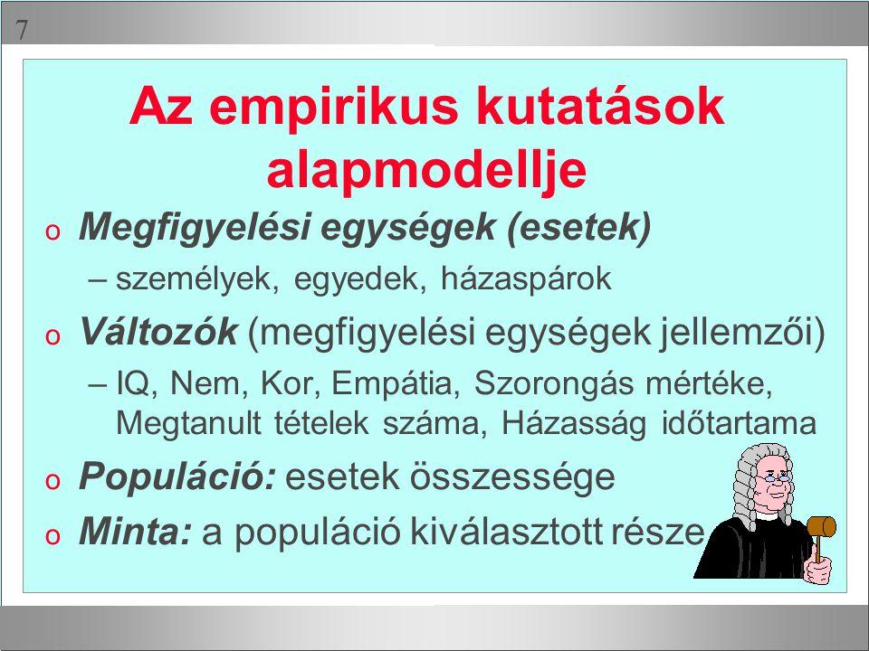  Az empirikus kutatások alapmodellje o Megfigyelési egységek (esetek) –személyek, egyedek, házaspárok o Változók (megfigyelési egységek jellemzői) –I