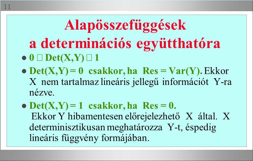  Alapösszefüggések a determinációs együtthatóra 0  Det(X,Y)  1 l Det(X,Y) = 0 csakkor, ha Res = Var(Y).