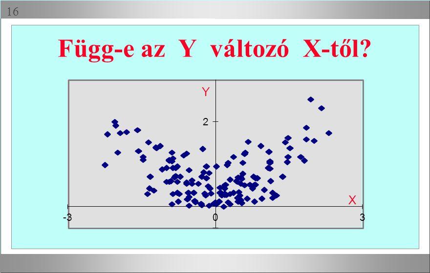  Függ-e az Y változó X-től? 2 -303 X Y