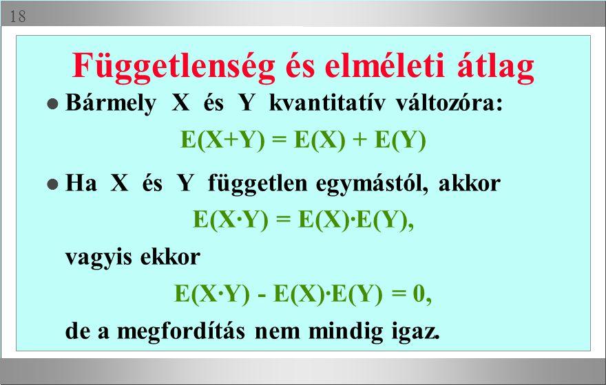  Függetlenség és elméleti átlag l Bármely X és Y kvantitatív változóra: E(X+Y) = E(X) + E(Y) l Ha X és Y független egymástól, akkor E(X·Y) = E(X)·E(Y), vagyis ekkor E(X·Y) - E(X)·E(Y) = 0, de a megfordítás nem mindig igaz.