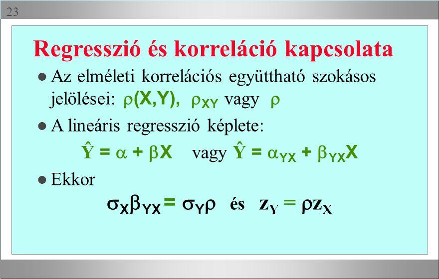  Regresszió és korreláció kapcsolata Az elméleti korrelációs együttható szokásos jelölései:  (X,Y),  XY vagy  l A lineáris regresszió képlete: Ŷ =  +  X vagy Ŷ =  YX +  YX X l Ekkor  X  YX =  Y  és z Y =  z X