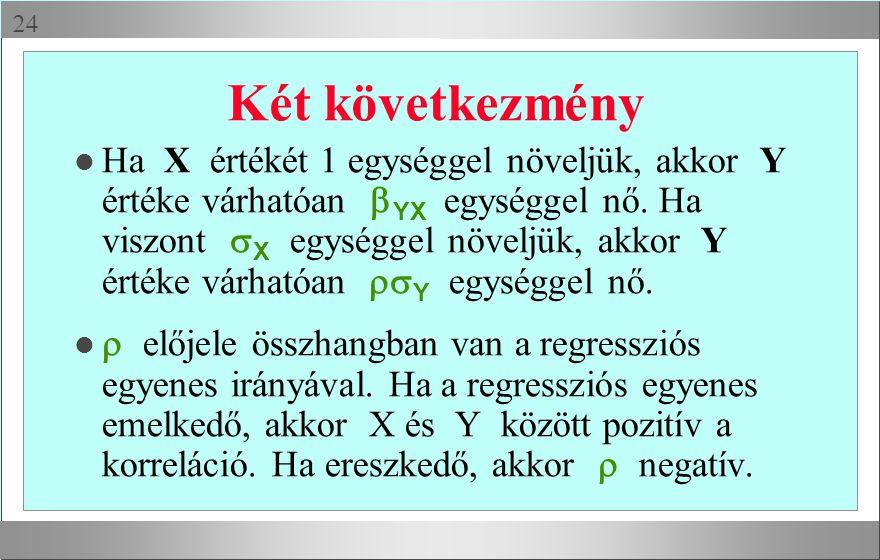  Két következmény Ha X értékét 1 egységgel növeljük, akkor Y értéke várhatóan  YX egységgel nő.