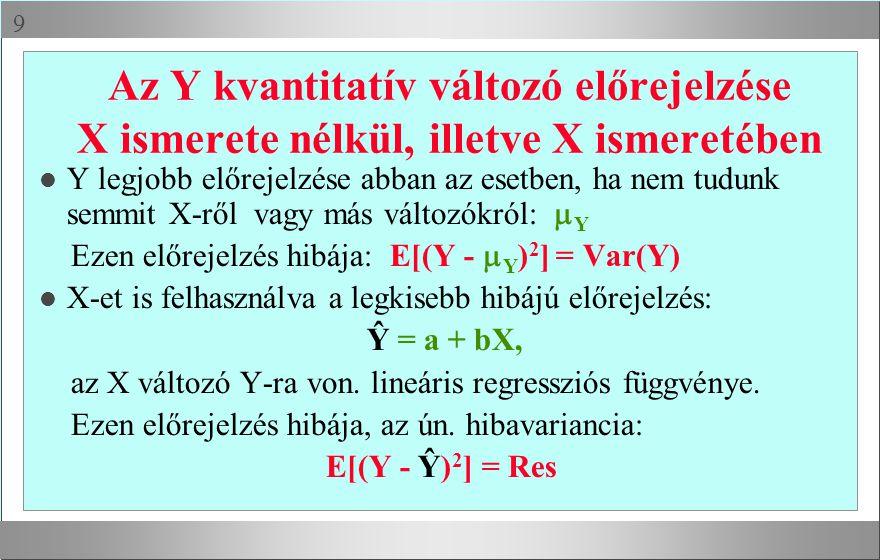  Az Y kvantitatív változó előrejelzése X ismerete nélkül, illetve X ismeretében Y legjobb előrejelzése abban az esetben, ha nem tudunk semmit X-ről vagy más változókról:  Y Ezen előrejelzés hibája: E[(Y -  Y ) 2 ] = Var(Y) l X-et is felhasználva a legkisebb hibájú előrejelzés: Ŷ = a + bX, az X változó Y-ra von.
