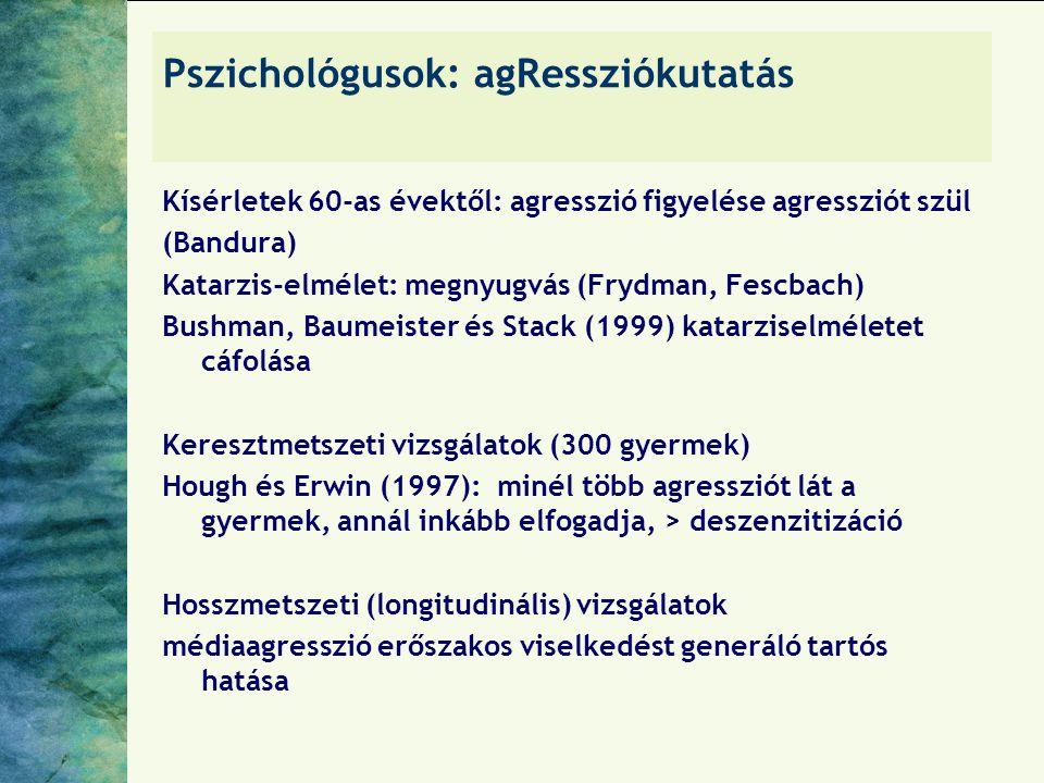 Pszichológusok: agRessziókutatás Kísérletek 60-as évektől: agresszió figyelése agressziót szül (Bandura) Katarzis-elmélet: megnyugvás (Frydman, Fescbach) Bushman, Baumeister és Stack (1999) katarziselméletet cáfolása Keresztmetszeti vizsgálatok (300 gyermek) Hough és Erwin (1997): minél több agressziót lát a gyermek, annál inkább elfogadja, > deszenzitizáció Hosszmetszeti (longitudinális) vizsgálatok médiaagresszió erőszakos viselkedést generáló tartós hatása