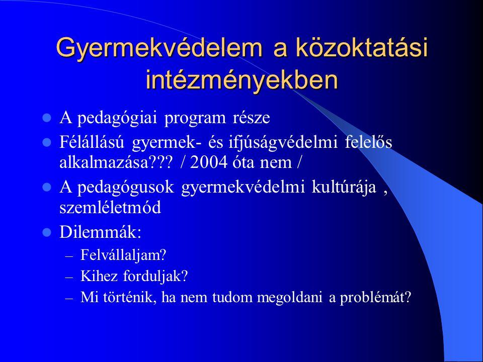 Gyermekvédelem a közoktatási intézményekben A pedagógiai program része Félállású gyermek- és ifjúságvédelmi felelős alkalmazása??? / 2004 óta nem / A