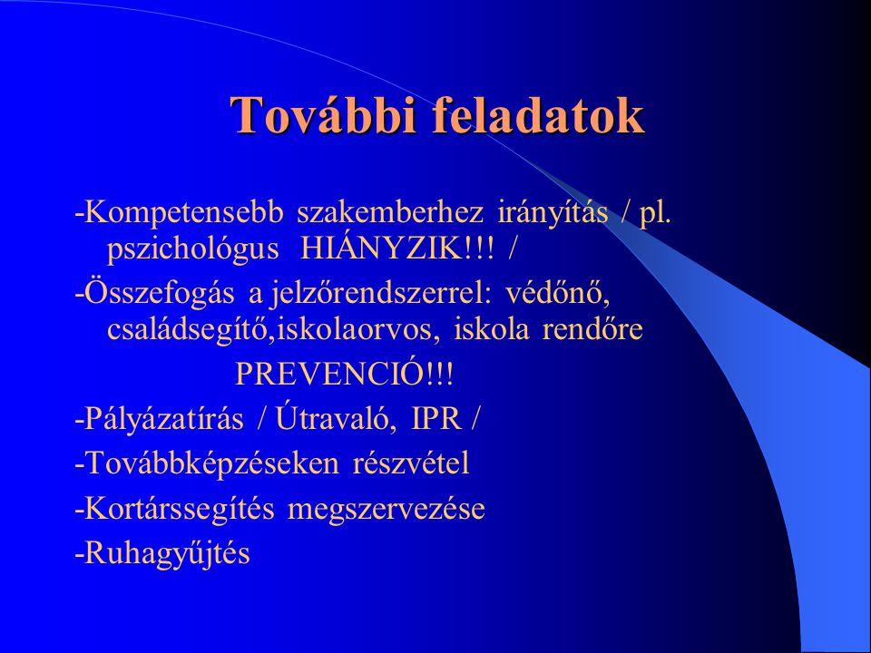 További feladatok -Kompetensebb szakemberhez irányítás / pl. pszichológus HIÁNYZIK!!! / -Összefogás a jelzőrendszerrel: védőnő, családsegítő,iskolaorv