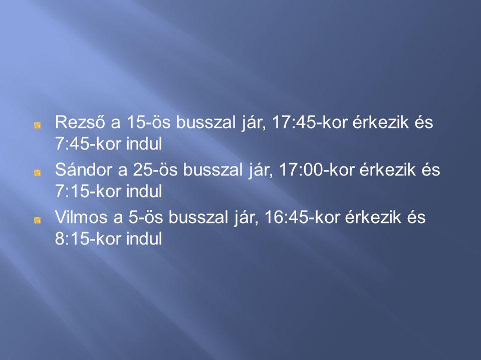 Rezső a 15-ös busszal jár, 17:45-kor érkezik és 7:45-kor indul Sándor a 25-ös busszal jár, 17:00-kor érkezik és 7:15-kor indul Vilmos a 5-ös busszal jár, 16:45-kor érkezik és 8:15-kor indul