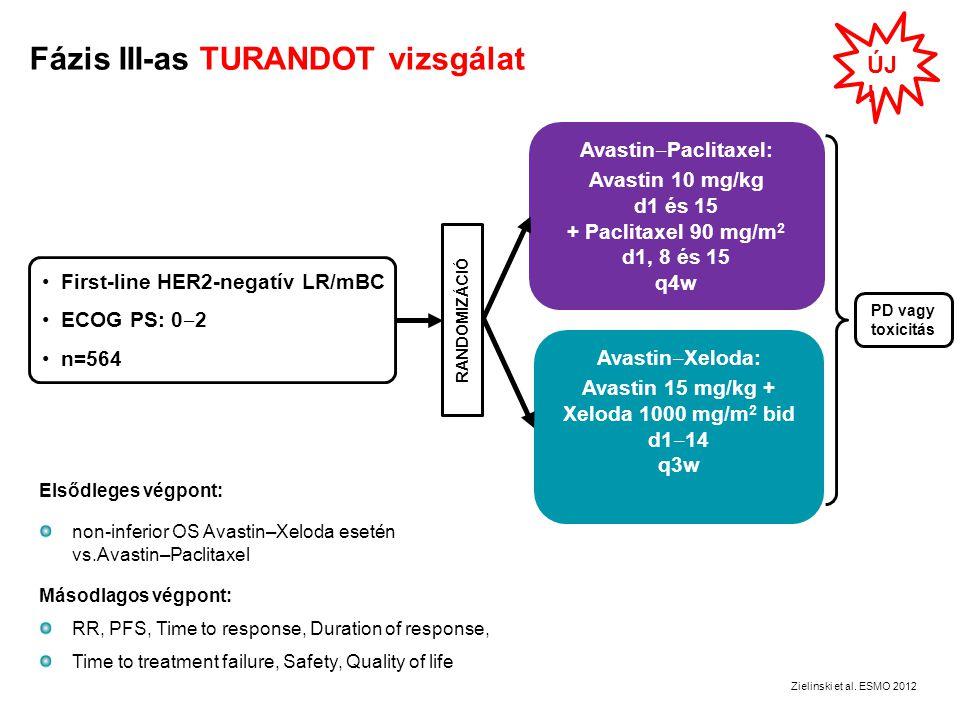 First-line HER2-negatív LR/mBC ECOG PS: 0 ‒ 2 n=564 Avastin ‒ Paclitaxel: Avastin 10 mg/kg d1 és 15 + Paclitaxel 90 mg/m 2 d1, 8 és 15 q4w Avastin ‒ X
