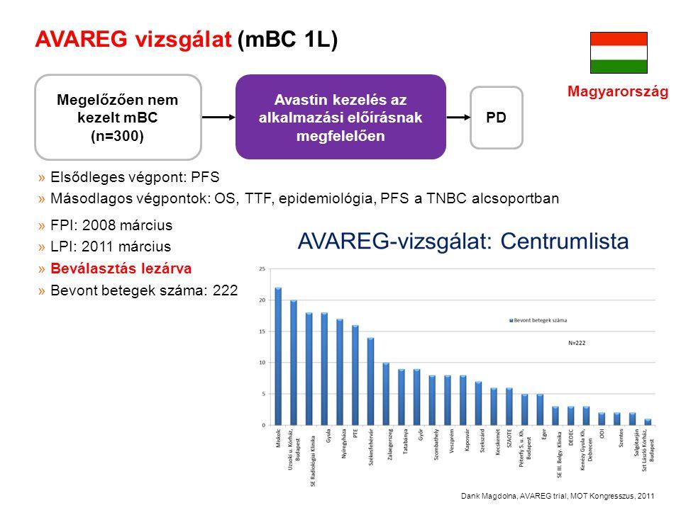 17 AVAREG vizsgálat (mBC 1L) Avastin kezelés az alkalmazási előírásnak megfelelően Megelőzően nem kezelt mBC (n=300) PD »FPI: 2008 március »LPI: 2011