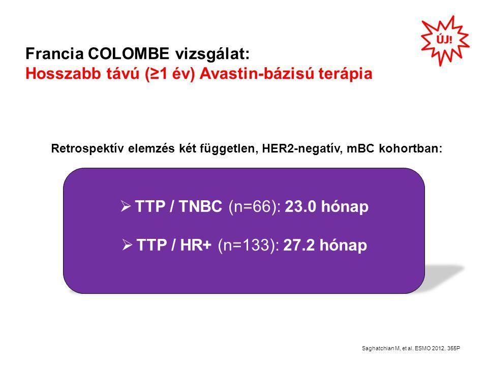 Francia COLOMBE vizsgálat: Hosszabb távú (≥1 év) Avastin-bázisú terápia Retrospektív elemzés két független, HER2-negatív, mBC kohortban: Saghatchian M