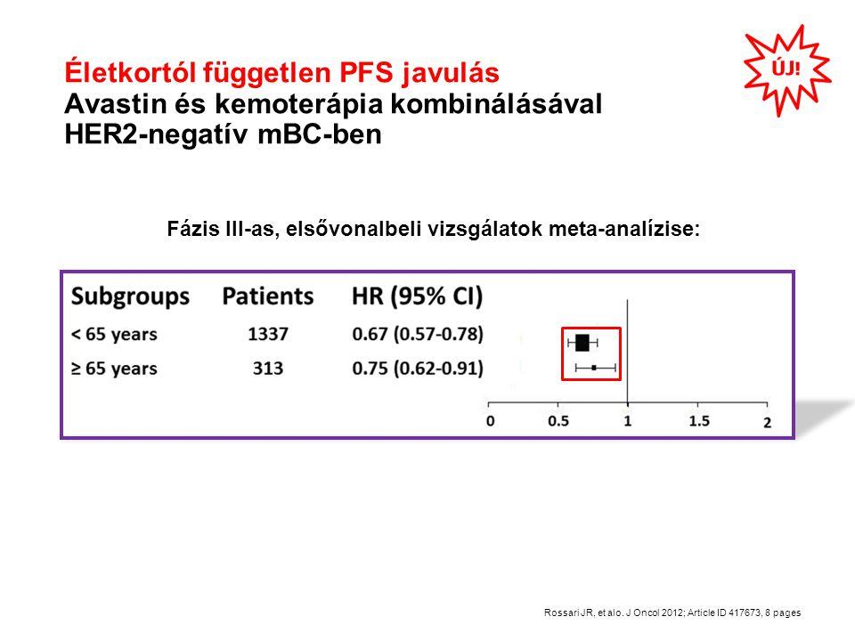 Életkortól független PFS javulás Avastin és kemoterápia kombinálásával HER2-negatív mBC-ben Fázis III-as, elsővonalbeli vizsgálatok meta-analízise: Ro