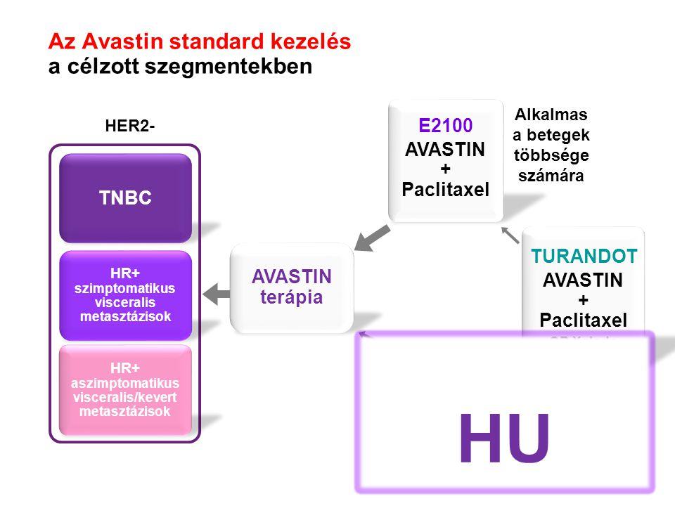 Az Avastin standard kezelés a célzott szegmentekben TNBC Alkalmas a betegek többsége számára AVASTIN terápia HR+ szimptomatikus visceralis metasztázis