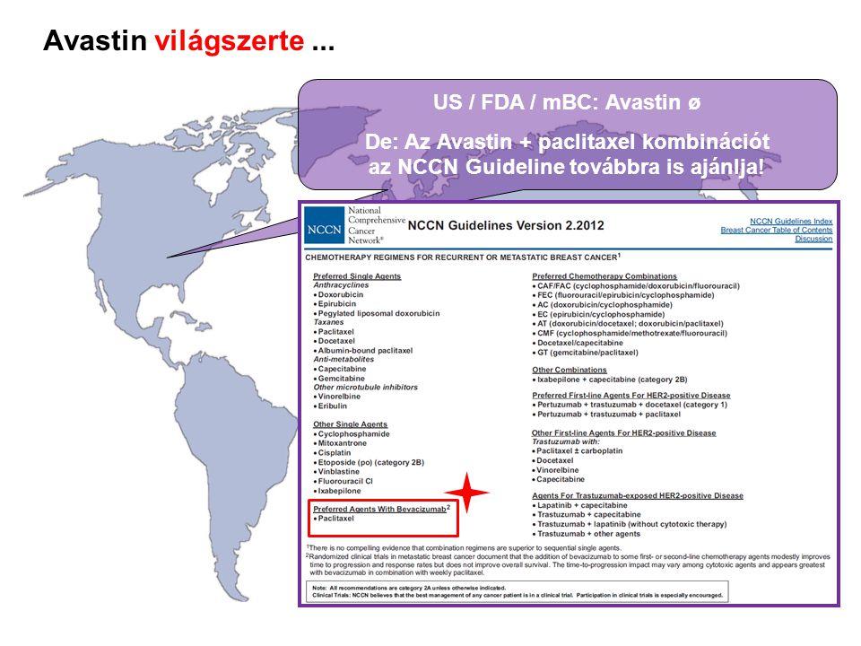 Avastin világszerte... US / FDA / mBC: Avastin ø De: Az Avastin + paclitaxel kombinációt az NCCN Guideline továbbra is ajánlja!
