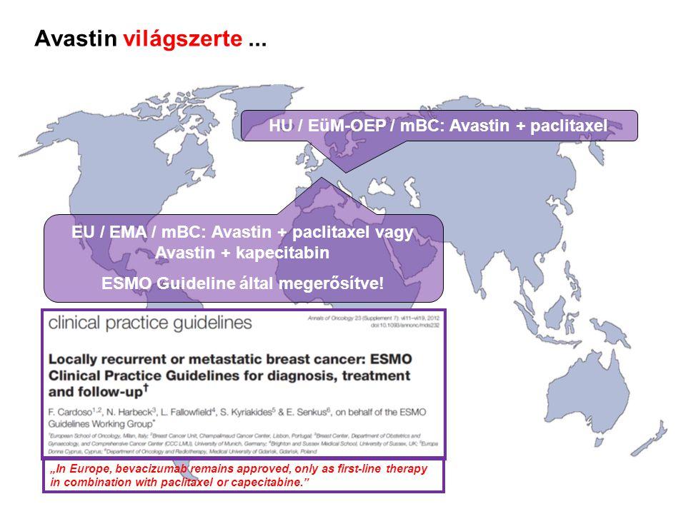 Avastin világszerte... EU / EMA / mBC: Avastin + paclitaxel vagy Avastin + kapecitabin ESMO Guideline által megerősítve! HU / EüM-OEP / mBC: Avastin +