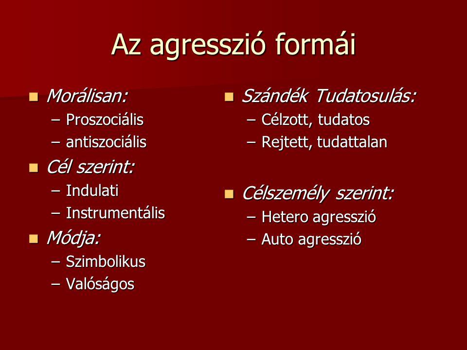 Az agresszió formái Morálisan: Morálisan: –Proszociális –antiszociális Cél szerint: Cél szerint: –Indulati –Instrumentális Módja: Módja: –Szimbolikus –Valóságos Szándék Tudatosulás: Szándék Tudatosulás: –Célzott, tudatos –Rejtett, tudattalan Célszemély szerint: Célszemély szerint: –Hetero agresszió –Auto agresszió