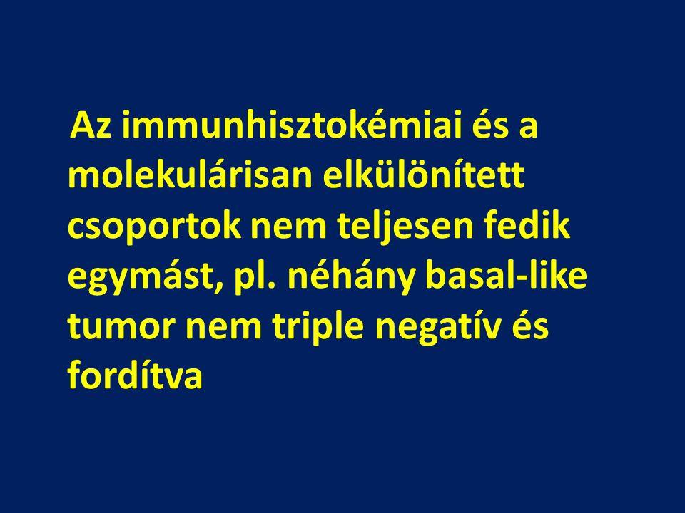 Az immunhisztokémiai és a molekulárisan elkülönített csoportok nem teljesen fedik egymást, pl. néhány basal-like tumor nem triple negatív és fordítva