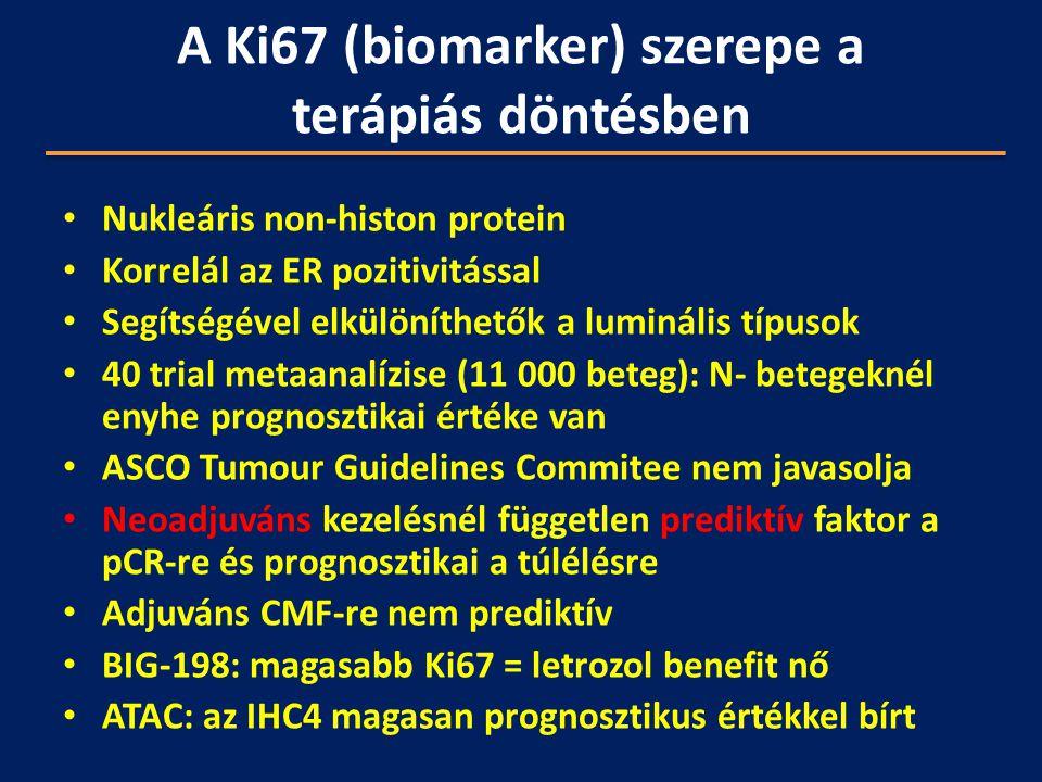 A Ki67 (biomarker) szerepe a terápiás döntésben Nukleáris non-histon protein Korrelál az ER pozitivitással Segítségével elkülöníthetők a luminális típ