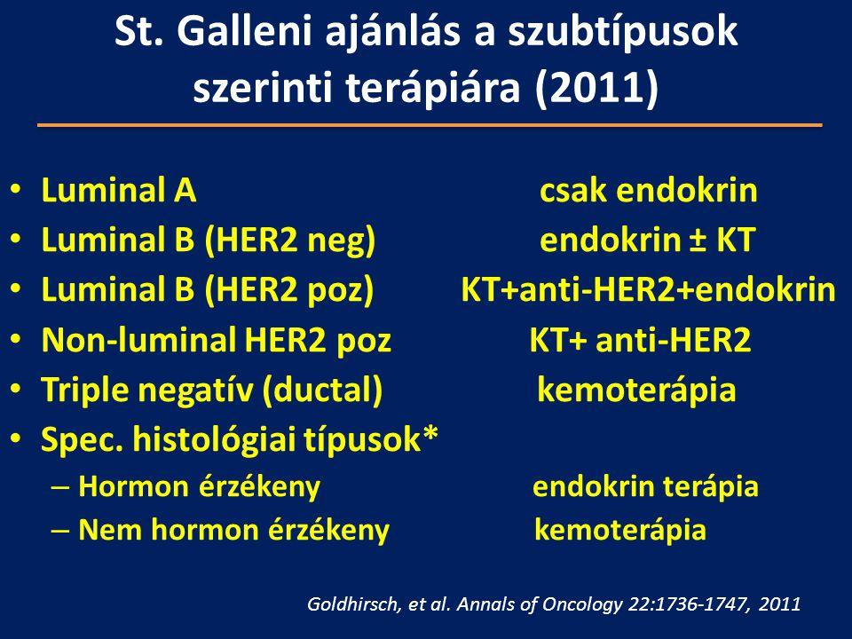 St. Galleni ajánlás a szubtípusok szerinti terápiára (2011) Luminal A csak endokrin Luminal B (HER2 neg) endokrin ± KT Luminal B (HER2 poz) KT+anti-HE