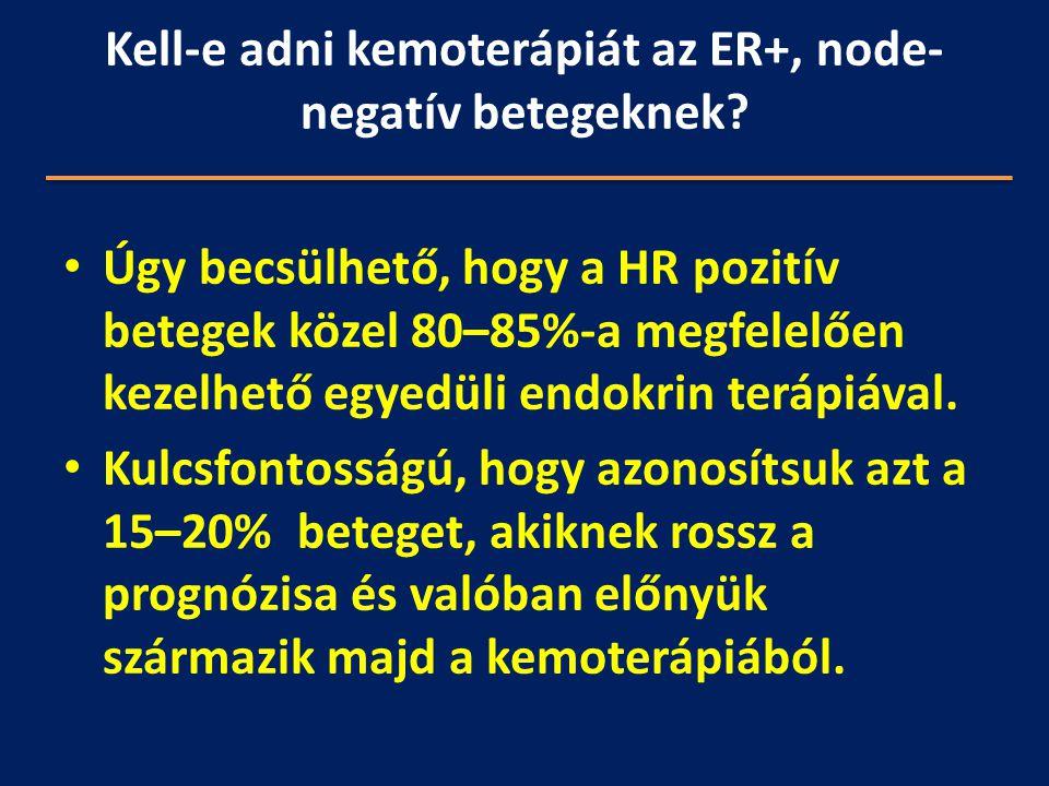 Kell-e adni kemoterápiát az ER+, node- negatív betegeknek? Úgy becsülhető, hogy a HR pozitív betegek közel 80–85%-a megfelelően kezelhető egyedüli end
