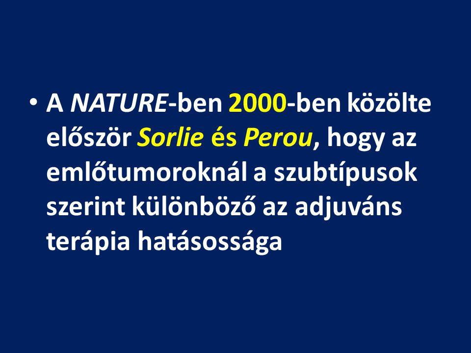 A NATURE-ben 2000-ben közölte először Sorlie és Perou, hogy az emlőtumoroknál a szubtípusok szerint különböző az adjuváns terápia hatásossága