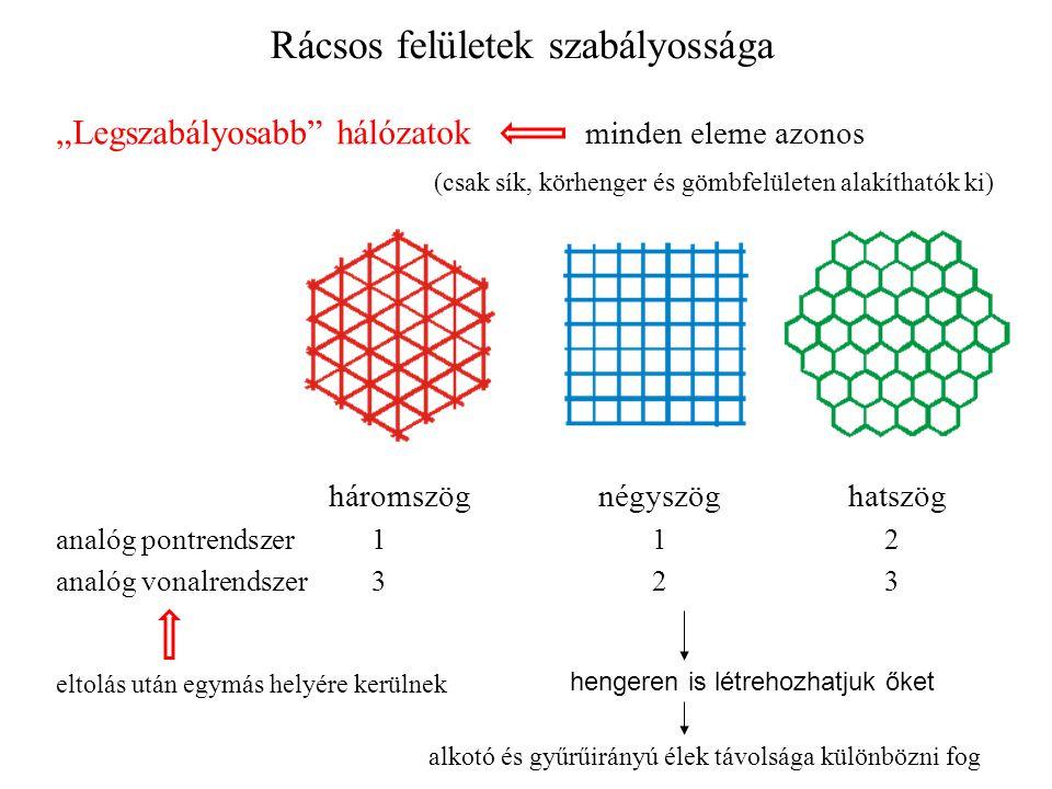 """""""Legszabályosabb"""" hálózatok minden eleme azonos (csak sík, körhenger és gömbfelületen alakíthatók ki) háromszög négyszög hatszög analóg pontrendszer1"""