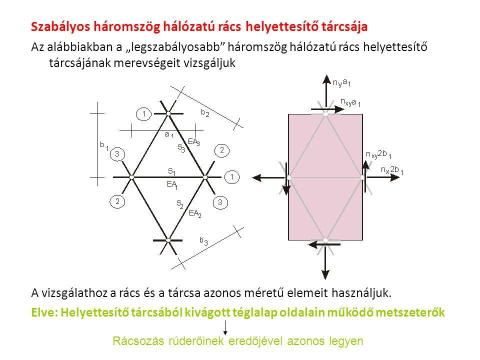 """Szabályos háromszög hálózatú rács helyettesítő tárcsája Az alábbiakban a """"legszabályosabb"""" háromszög hálózatú rács helyettesítő tárcsájának merevségei"""