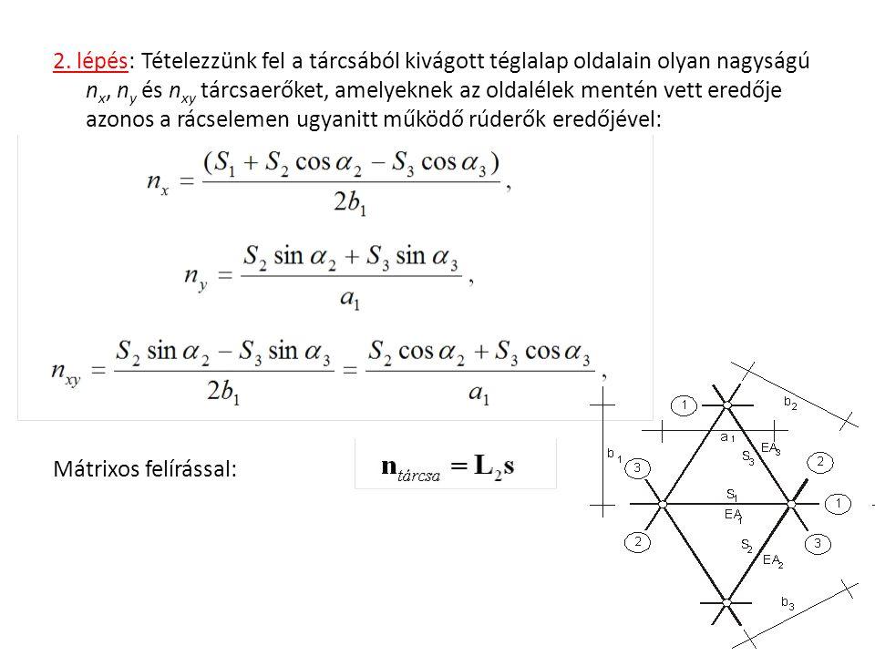 2. lépés: Tételezzünk fel a tárcsából kivágott téglalap oldalain olyan nagyságú n x, n y és n xy tárcsaerőket, amelyeknek az oldalélek mentén vett ere