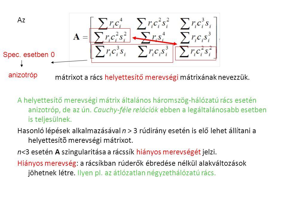 Az mátrixot a rács helyettesítő merevségi mátrixának nevezzük. A helyettesítő merevségi mátrix általános háromszög-hálózatú rács esetén anizotróp, de