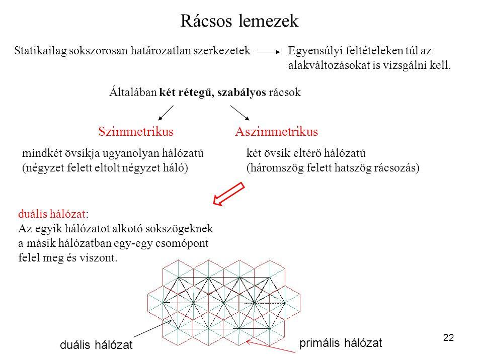 Rácsos lemezek Teljes merevségű Hiányos tárcsamerevségű 2 teljes merevségű 1 teljes +1 hiányos merevségű 2 hiányos merevségű rácssík összekapcsolása (szabályos háromszög hálózatú rács) (négyzet fölött eltolt négyzet) nyomaték – övsíkok viselkedés kissé eltér a hajlított lemezekétől nyíróerő – összekötő rácsozás síkjában minden teherrel szemben alaktartó sokszorosan statikailag határozatlanigénybevétel számítás helyettesítő kontinuumon (izotrop v.