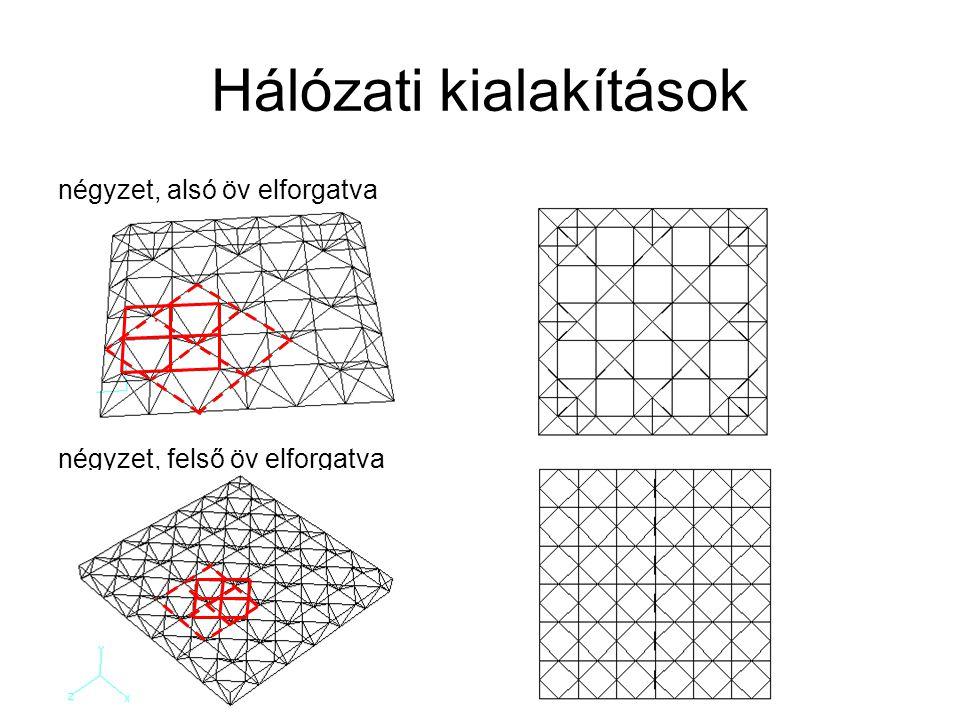 Hálózati kialakítások hatszög fölött háromszög hatszög fölött eltolt háromszög