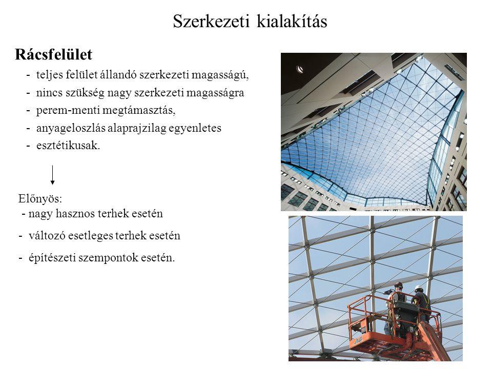 -teljes felület állandó szerkezeti magasságú, -nincs szükség nagy szerkezeti magasságra -perem-menti megtámasztás, -anyageloszlás alaprajzilag egyenle