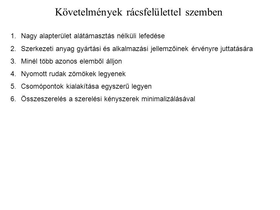Követelmények 1.