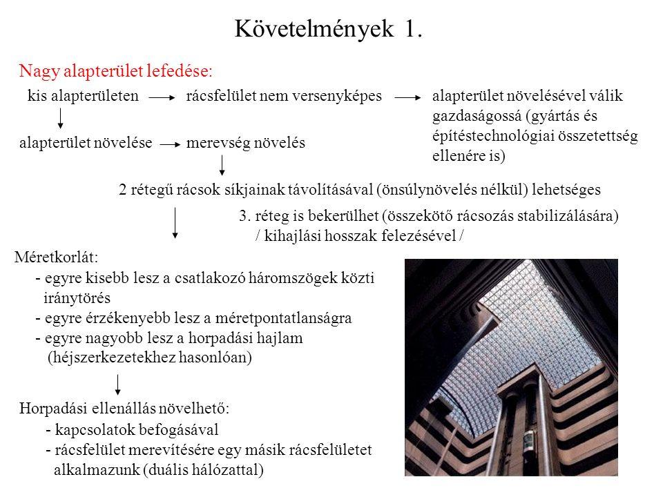 Követelmények 1. Nagy alapterület lefedése: kis alapterületen rácsfelület nem versenyképesalapterület növelésével válik gazdaságossá (gyártás és építé