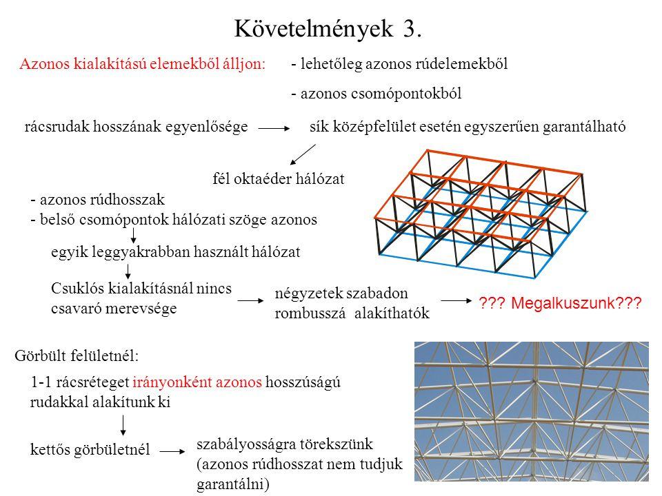 Követelmények 3. Azonos kialakítású elemekből álljon:- lehetőleg azonos rúdelemekből - azonos csomópontokból rácsrudak hosszának egyenlősége sík közép