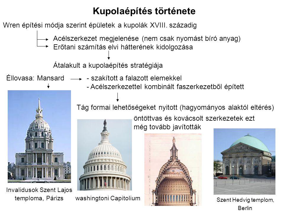 Kupolaépítés története Wren építési módja szerint épületek a kupolák XVIII.