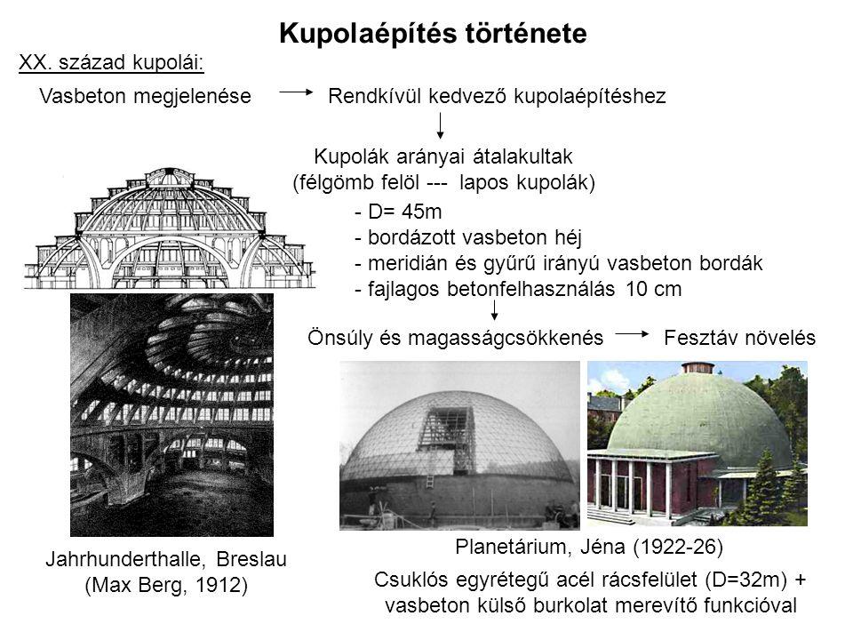 Kupolaépítés története XX.